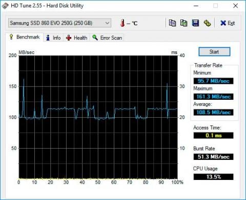HD Tune SSD Acer