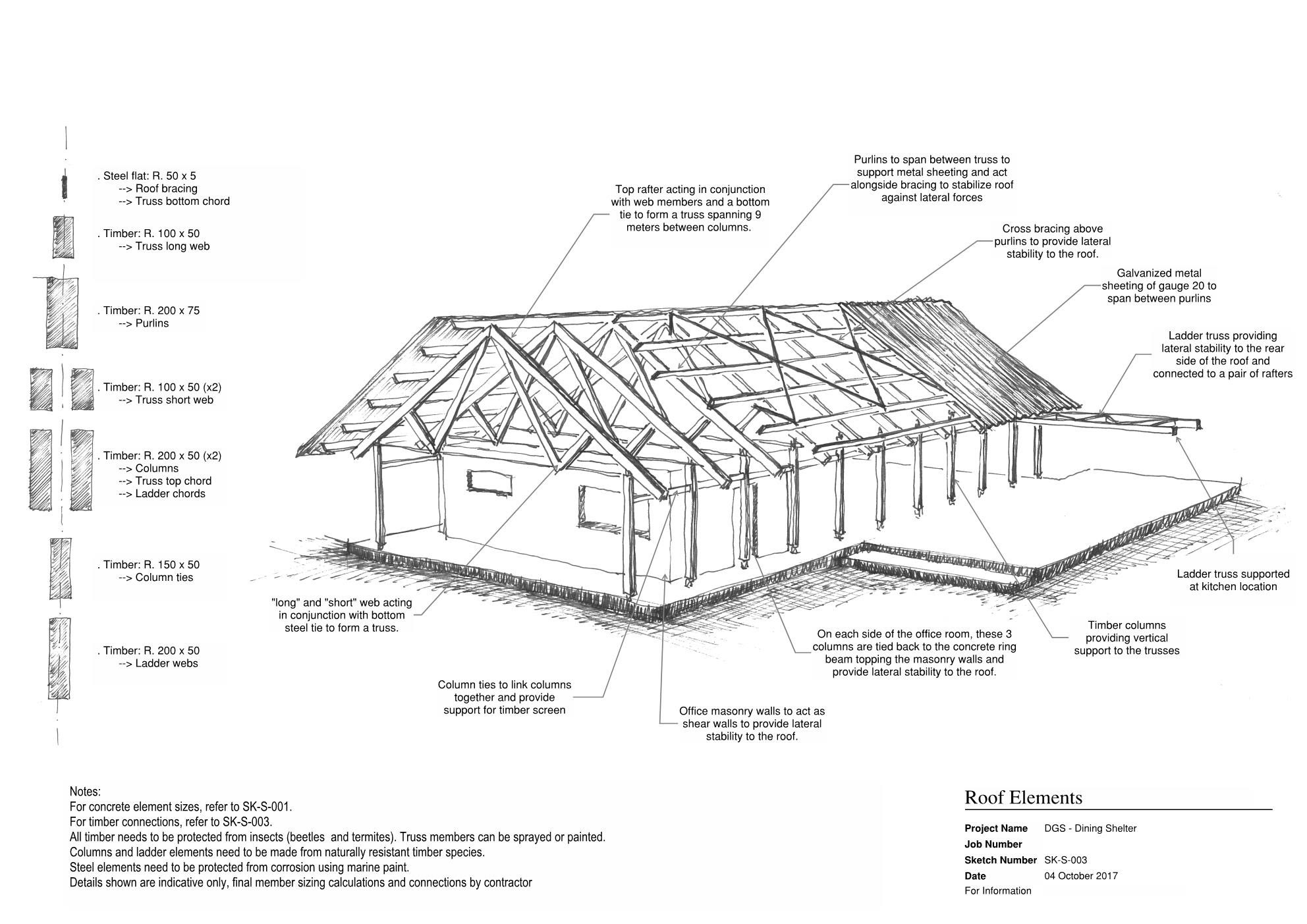Destiny Garden School charity project engineering sketch construction shelter timber