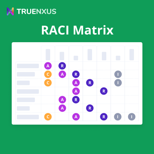 Google Sheets RACI Matrix