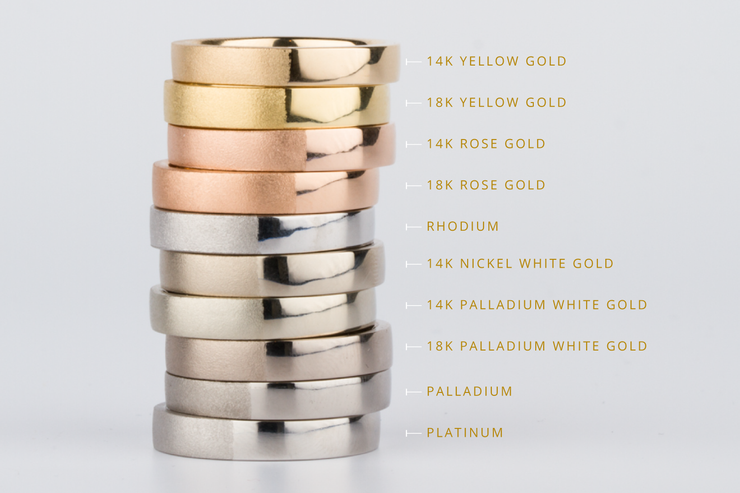 Making precious metal for jewelry