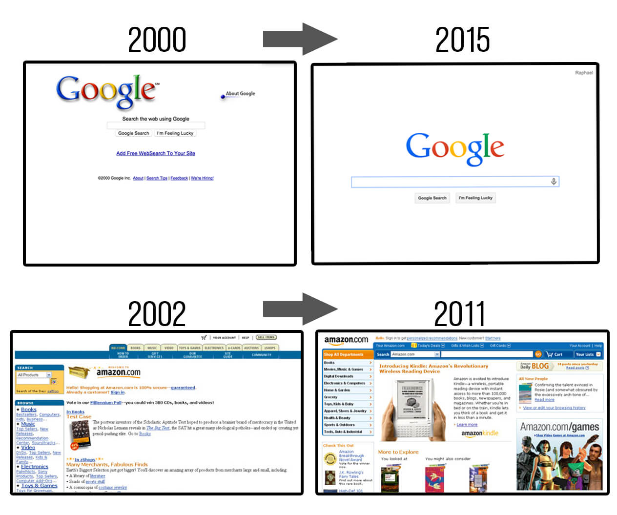 Evolution of Google and Amazon's Website
