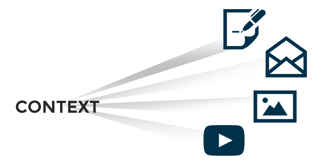 Context is king in conversion optimization