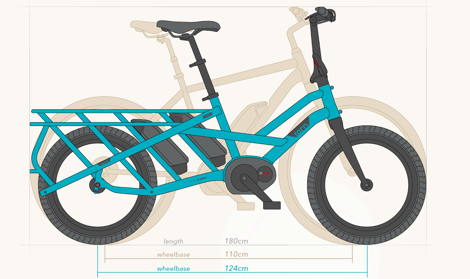image comparing the size of the Tern GSD to a normal bicycle