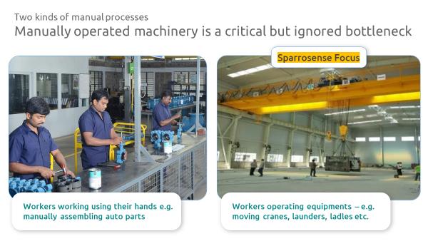 manual processes on shop-floor