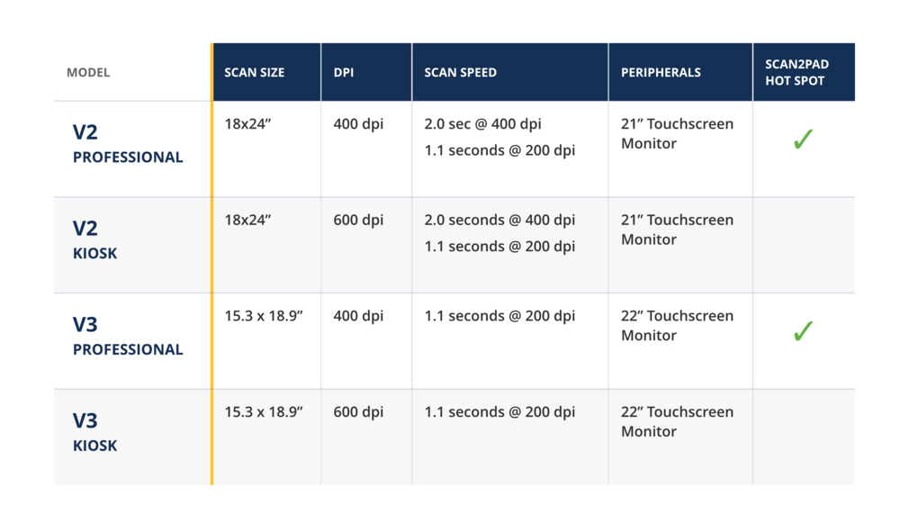 Bookeye 5 Comparison Table.png