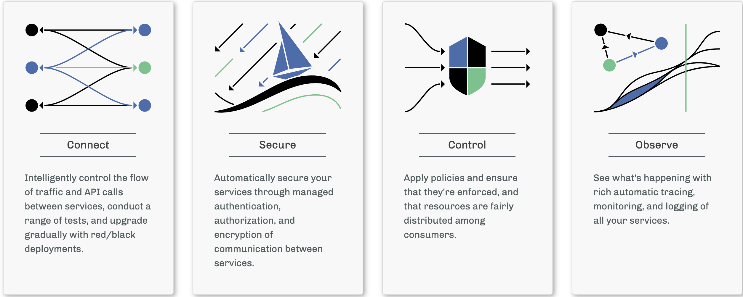 Service Mesh Fundamentals - Harness - pillars of service mesh