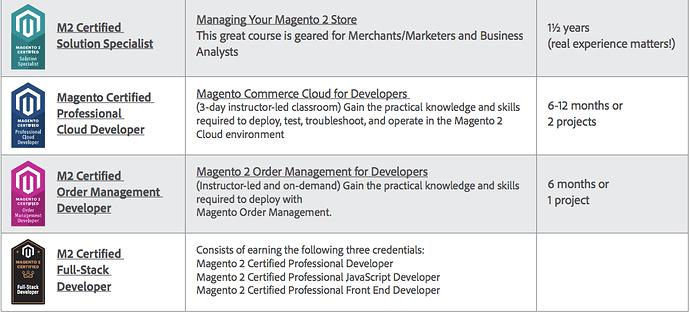 magento-certification-2