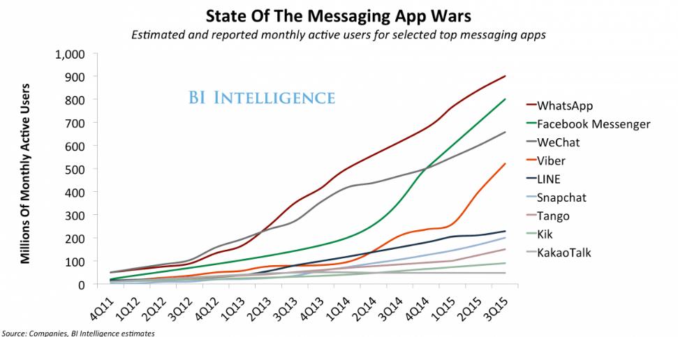 Chatbot là một cơ hội lớn trong thời đại công nghệ mới