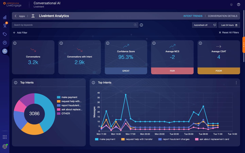 Tại sao sử dụng Chatbot - Mở rộng quy mô kinh doanh phát triển hiệu quả