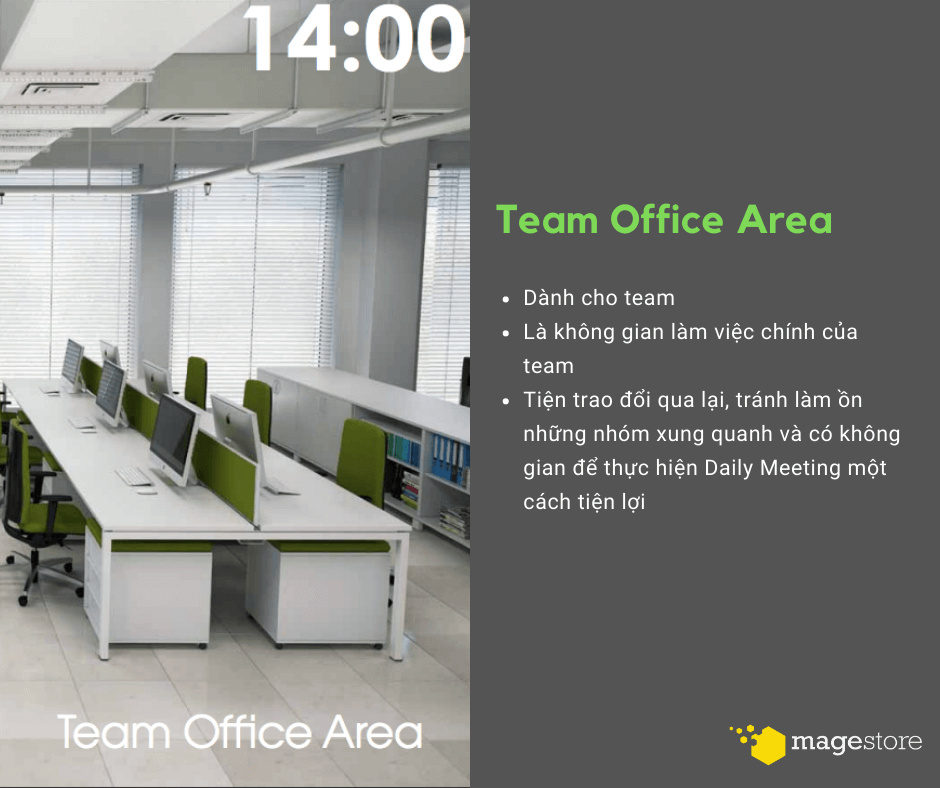 agile office team area