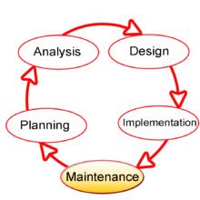 Tại sao lại cần Internal Open Source