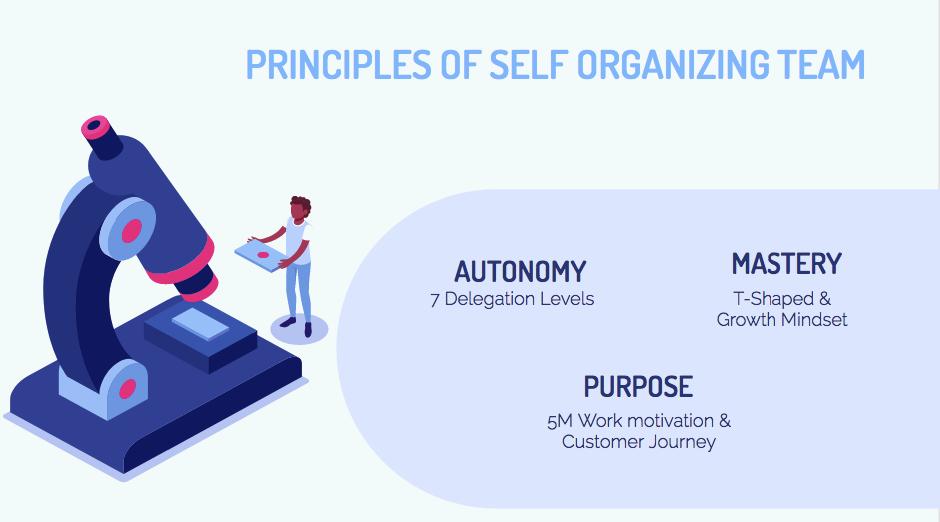 3 nguyên tắc team tự chủ
