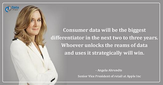 Tại sao ngành bán lẻ nên sử dụng dữ liệu lớn