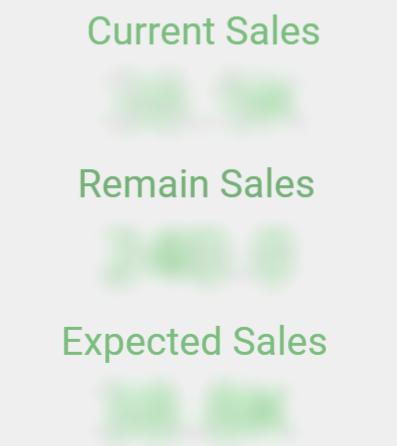 Để thống kê doanh số hiện tại, hãy sử dụng Chart Score Card
