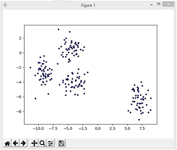 Tạo bộ dữ liệu - Xây dựng chương trình với thư viện scikit-learn