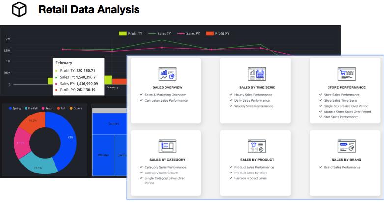 retail data analysis