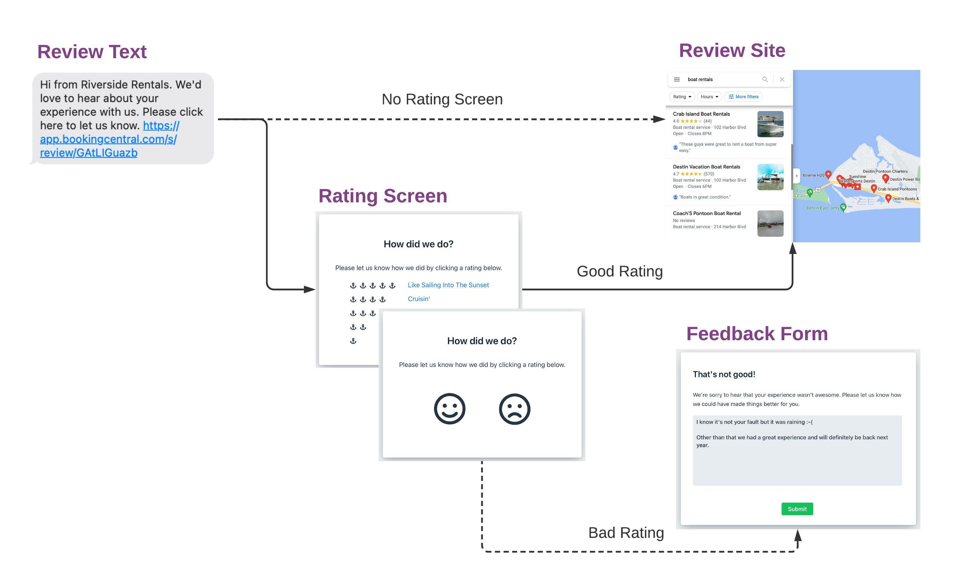Rating_Diagram-2.jpeg