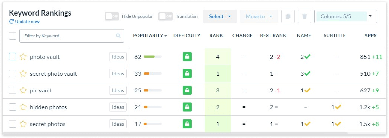 AppFollow keyword dashboard showing keywords and their ranking, popularity and ideas.