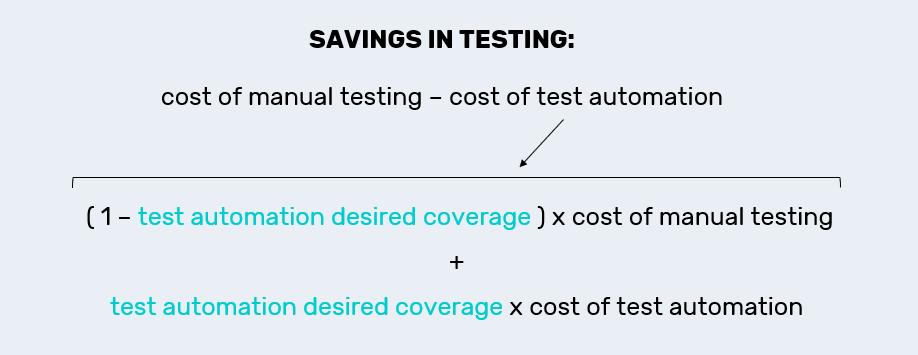 Savings in testing - formula