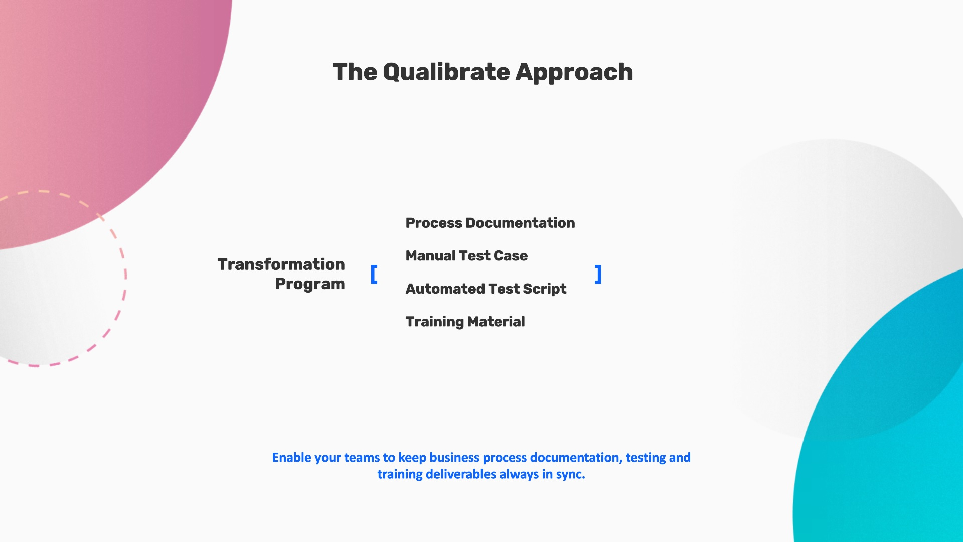 Software transformation program with Qualibrate