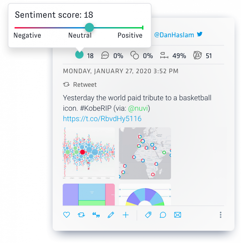 The Nuvi mention card is the same the white one above, but the expanded sentiment score tap hovers above the card like it does in the software. The score card is title Sentiment Score: 18 (which is an example of sentiment score). Beneath this is a color bar ranging from red to purple to blue to green. Under the left side of the range is the word negative, in the middle is the word neutral, and to the right is the word positive. The box points down at the icon you click on to show this box. A dot that changes color according to where it is on the bar indicates the sentiment score said in the title.