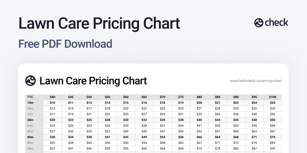 Use this Lawn Care Pricing Chart to Stop Leaving Money on the Table