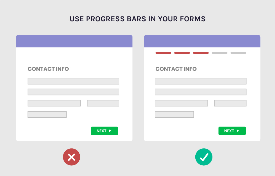 Use progress bars in your forms to increase conversion rates