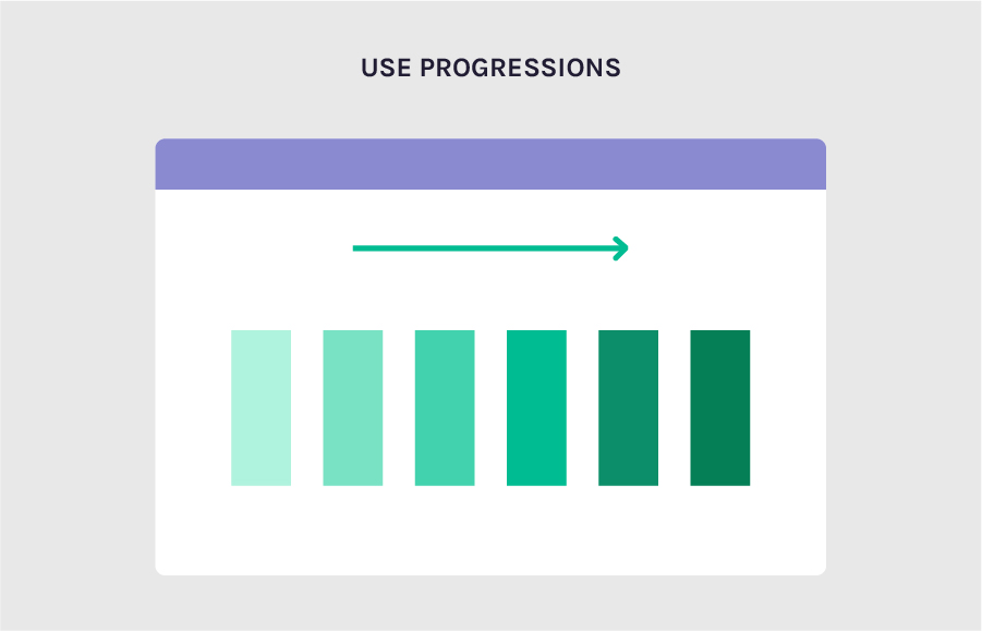 Use progressions to increase conversion rates