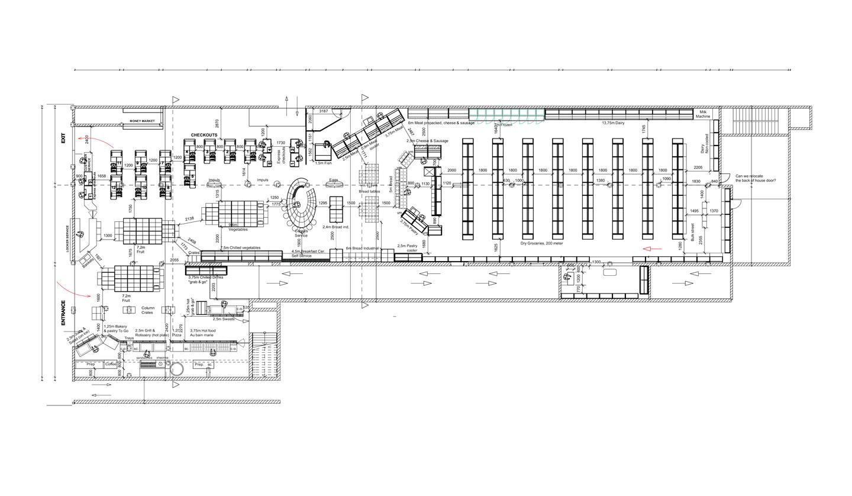 floorplan supermarket
