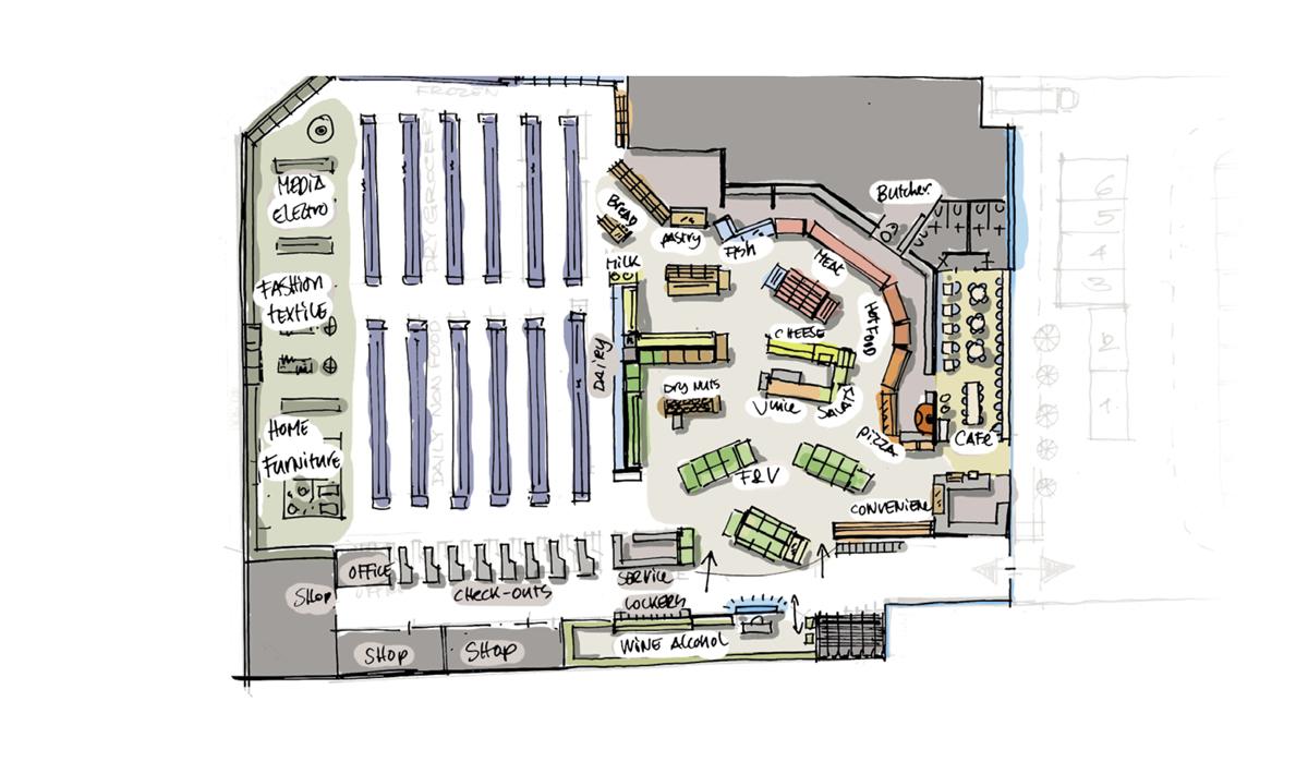 floor plan supermarket