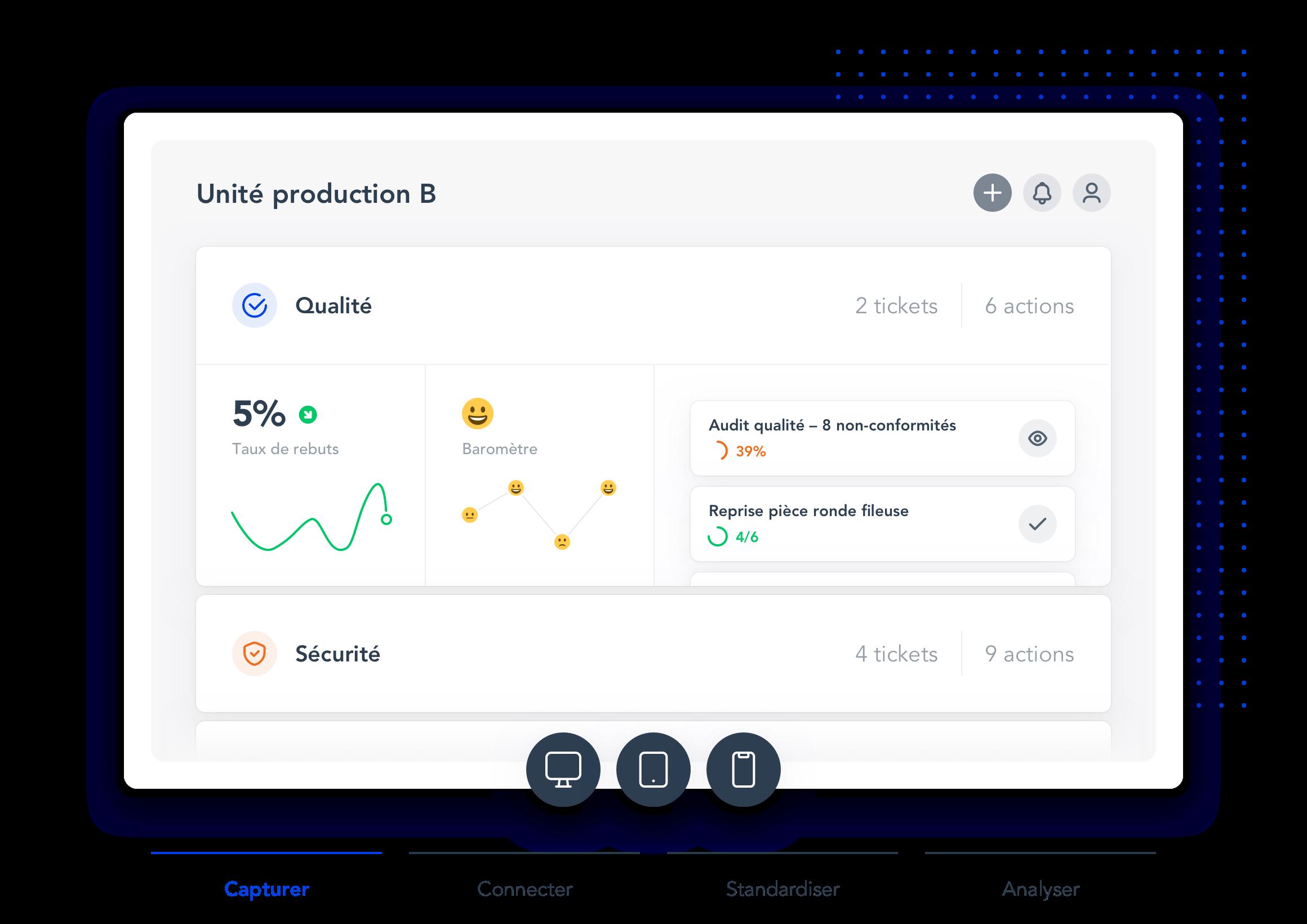 Fabriq collaborative solution for factory teams