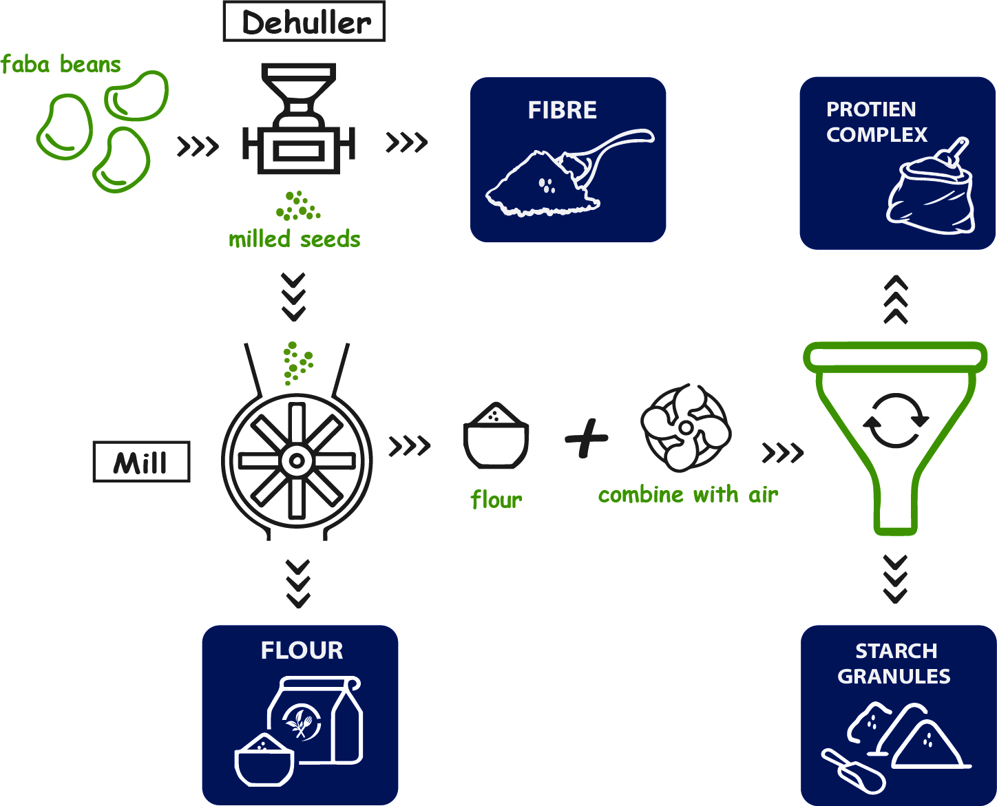 The Milling Process Visualization