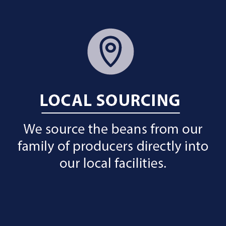 Local Sourcing