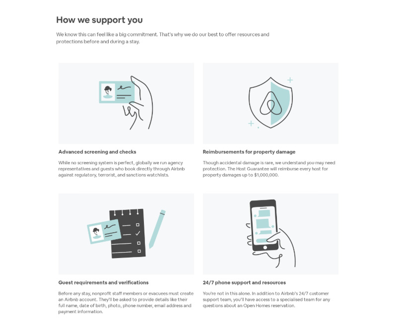 Support Benefits Grid with Explanation Illustrations