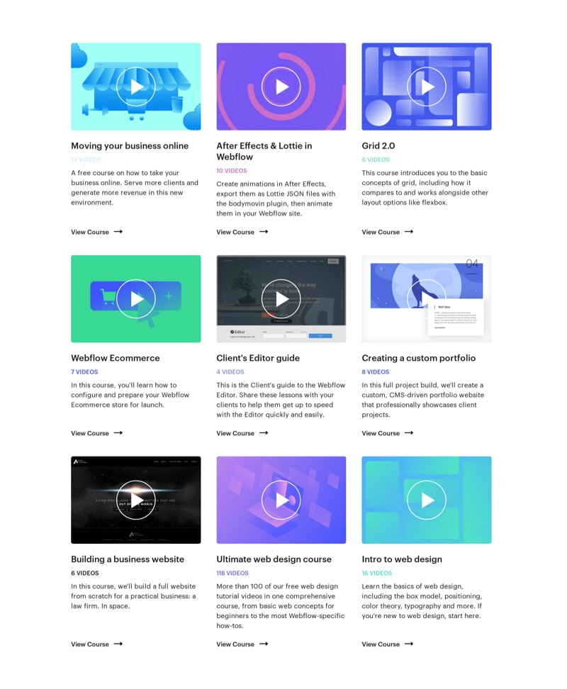 List of Video Courses with Thumbnails