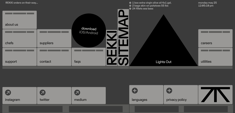 Website Navigation in Unusual Design Layout