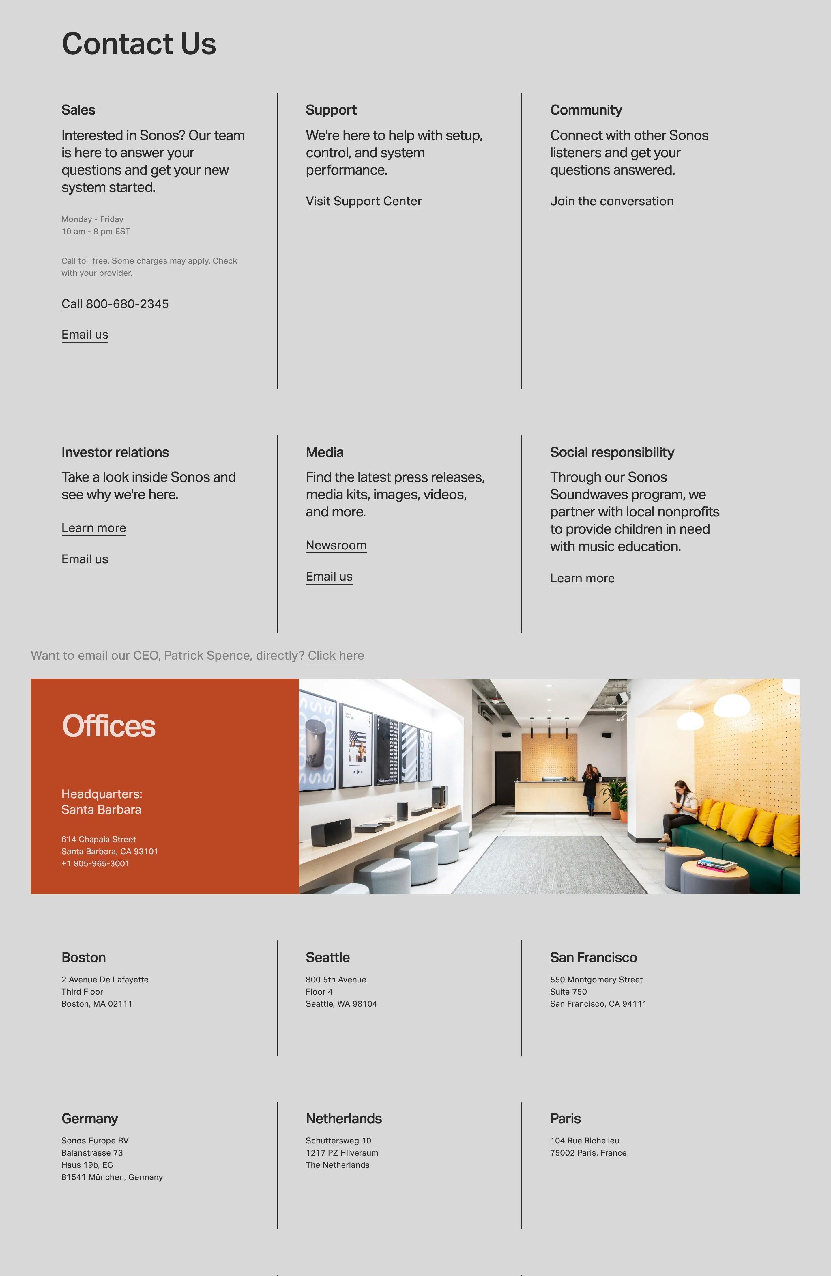 Contact Info with Offices List