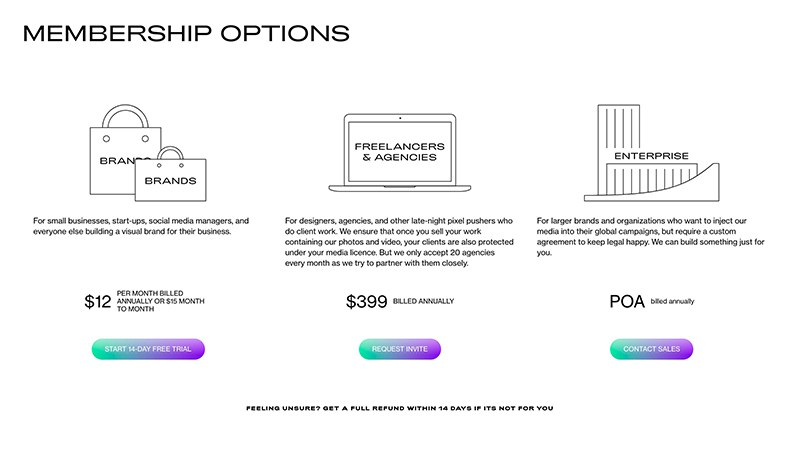 Pricing Block with Three Options