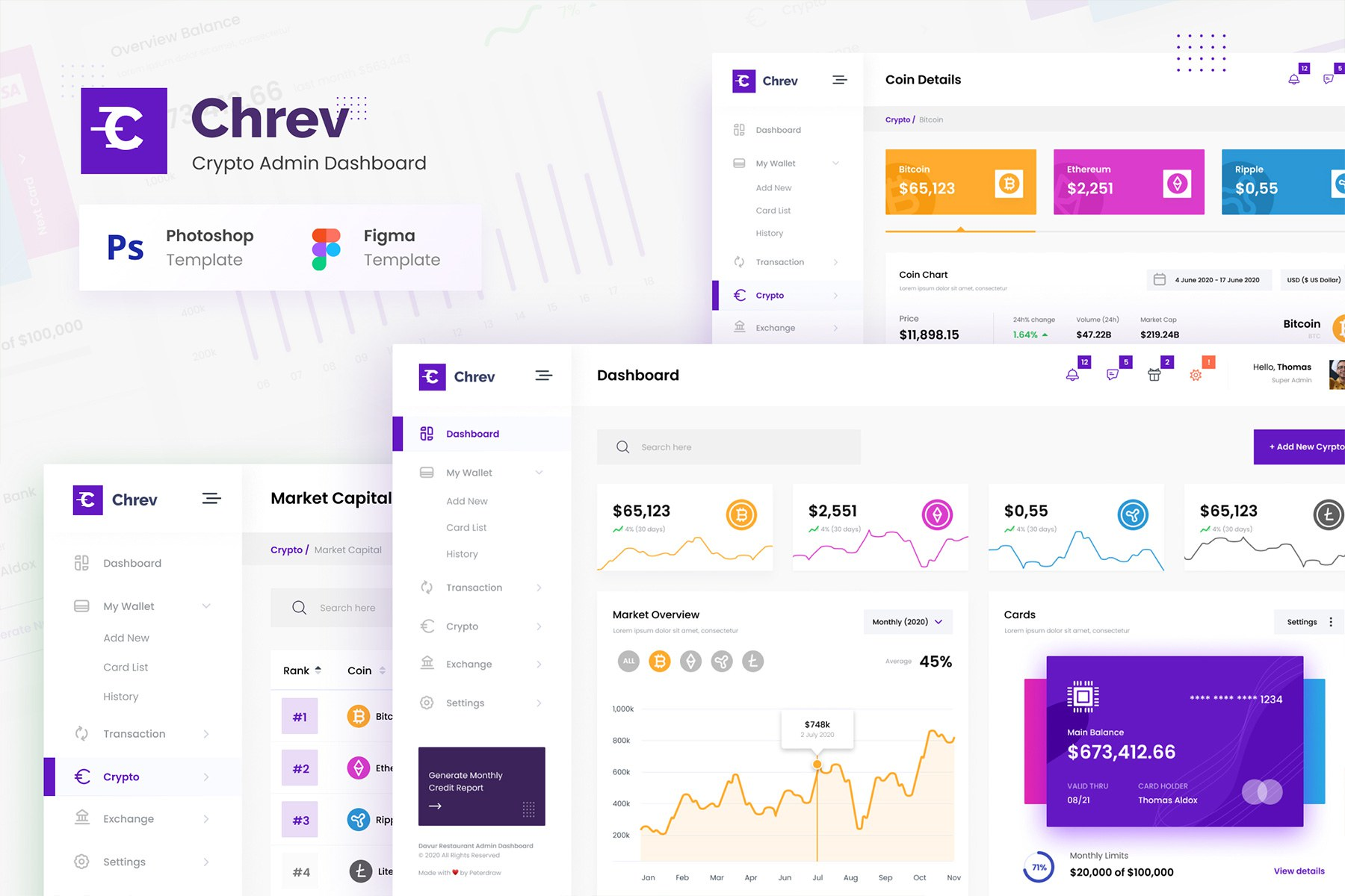 Multipurpose Dashboard UI Template