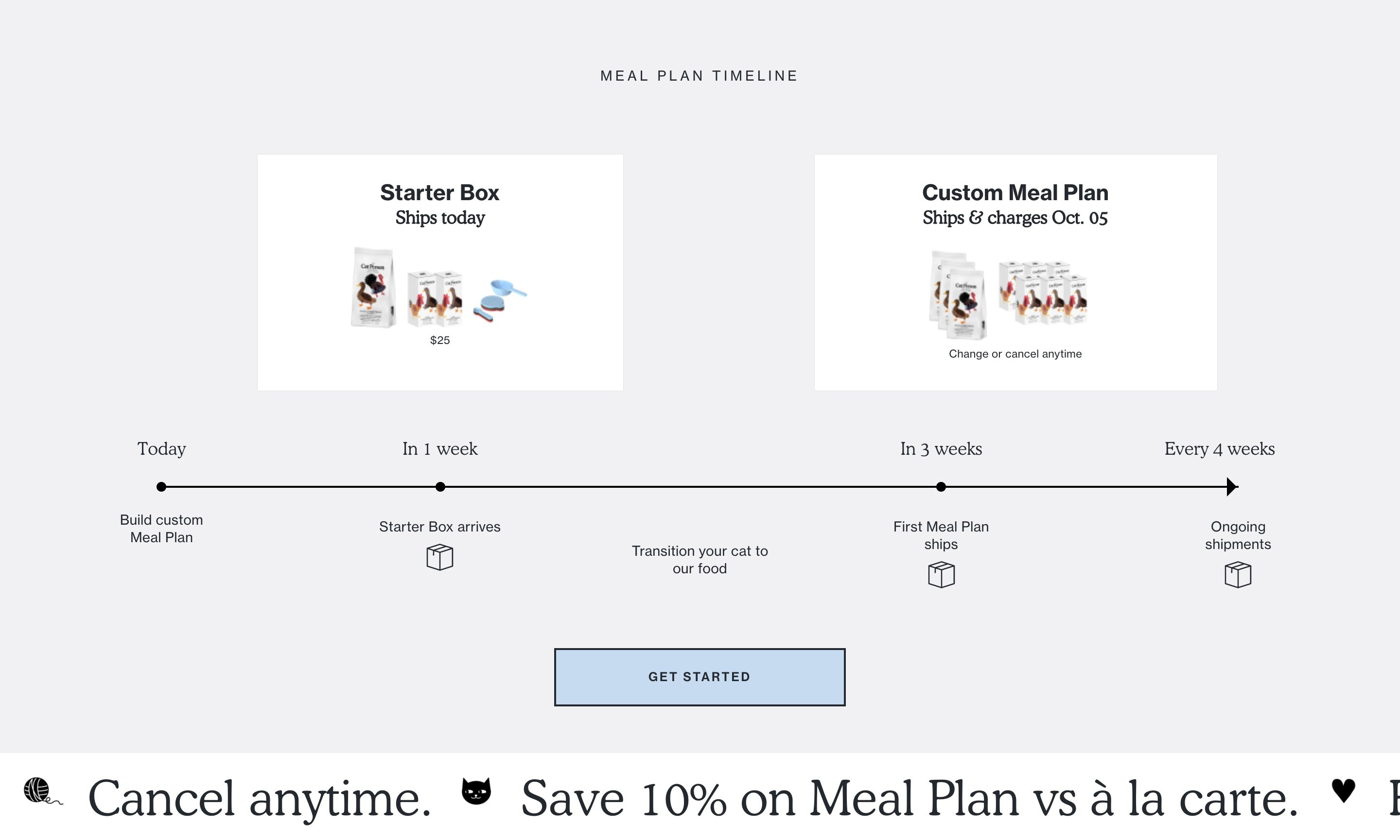 Ecommerce Block with Meal Plan Timeline