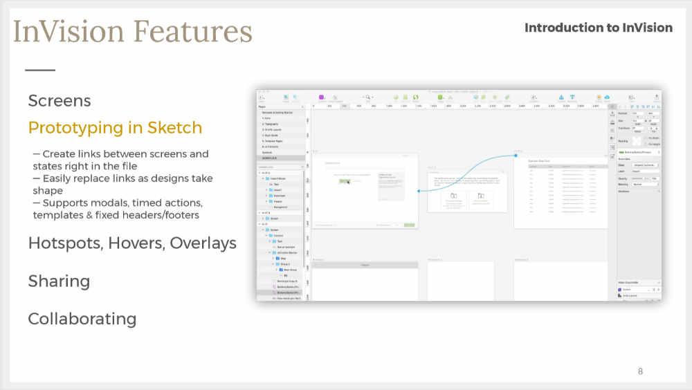 InVision features