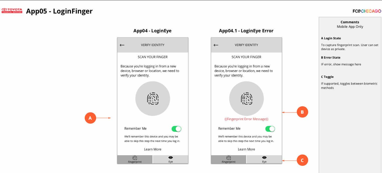 Biometric authentication example