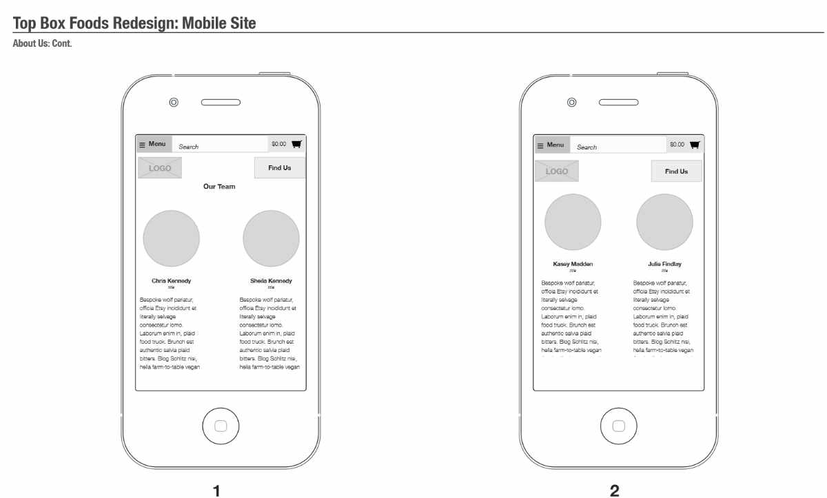 Top Box foods mobile wireframe