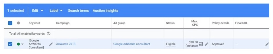 You can see the exact words your prospects typed in that triggered your ads