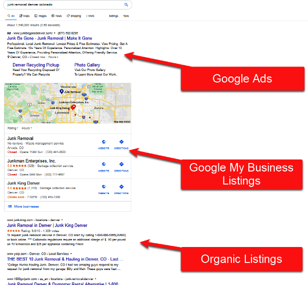 Local SEO and Google Ads are two ways junk removal companies can attract leads