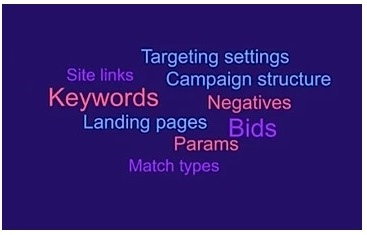 Search terms related to Google Adwords