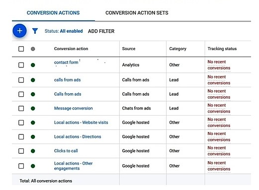 Check your conversion actions in your Google Ads account.