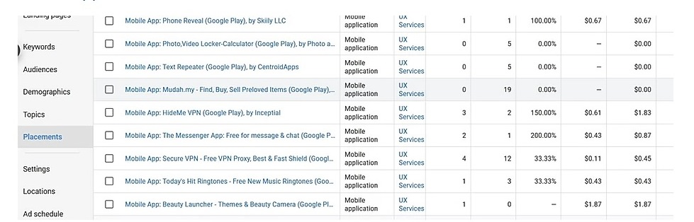 Avoid targeting mobile applications on Google is a bad idea.