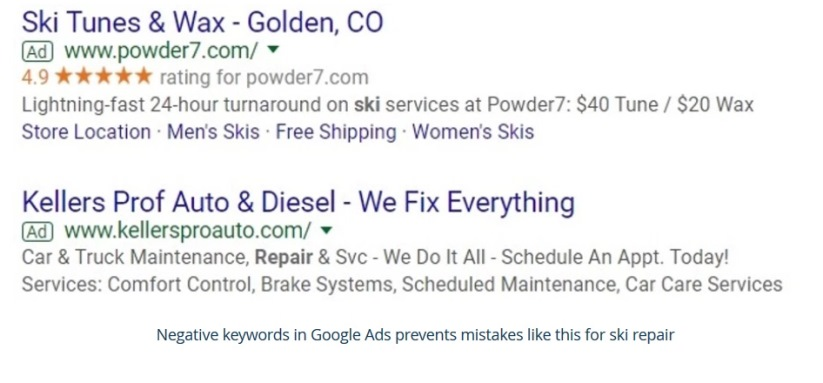 Use negative keywords to prevent your ads appearing for things that don't apply.