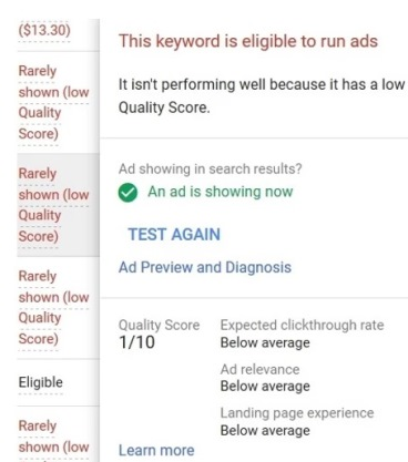 A low Quality Score means your ads won't appear over the time.